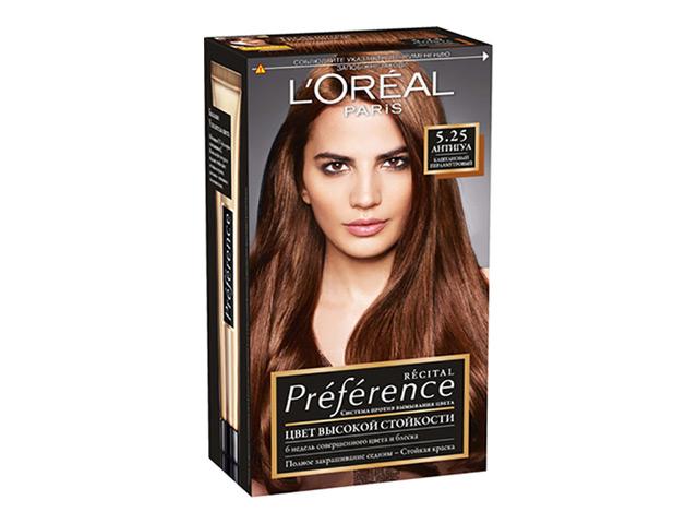 Лучшие краски для волос